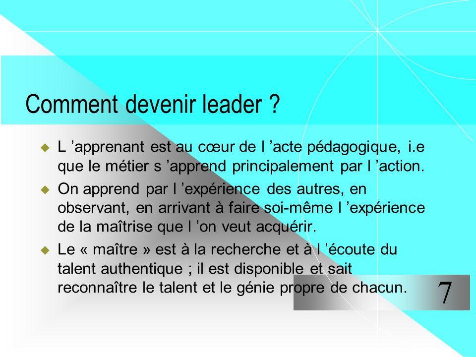 Comment devenir leader