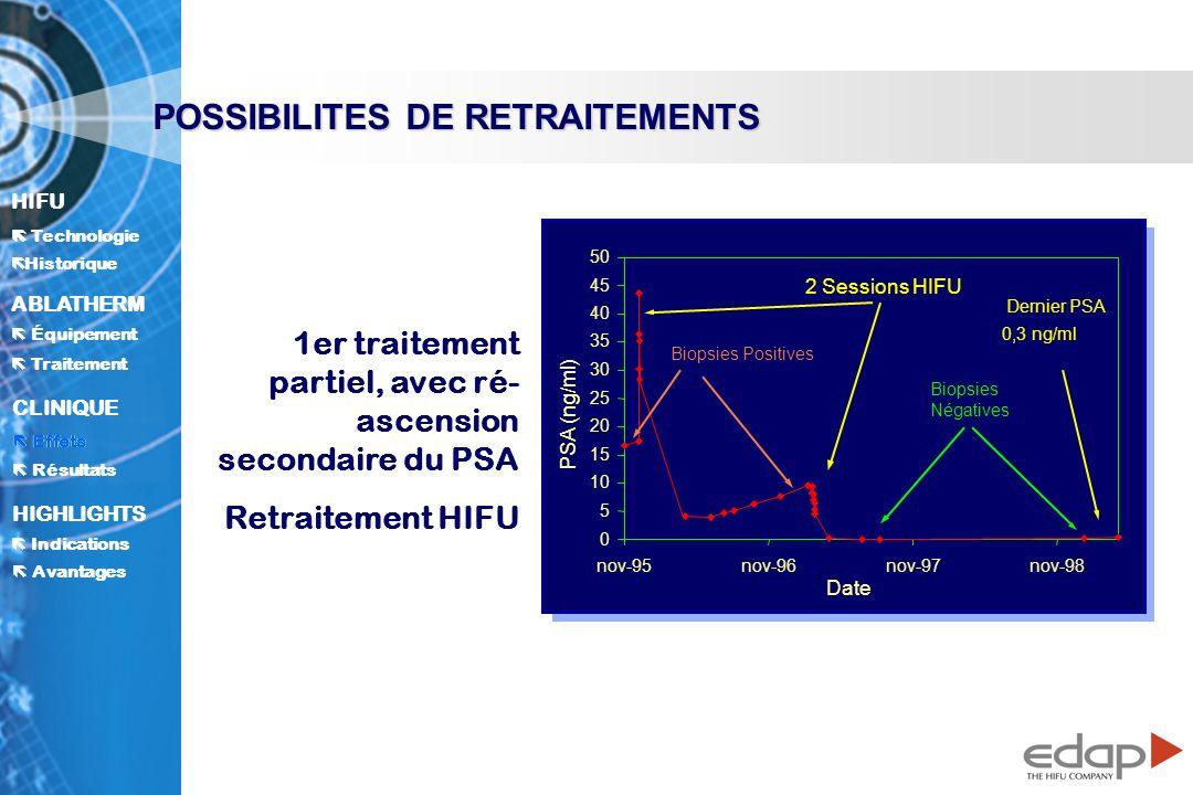 POSSIBILITES DE RETRAITEMENTS
