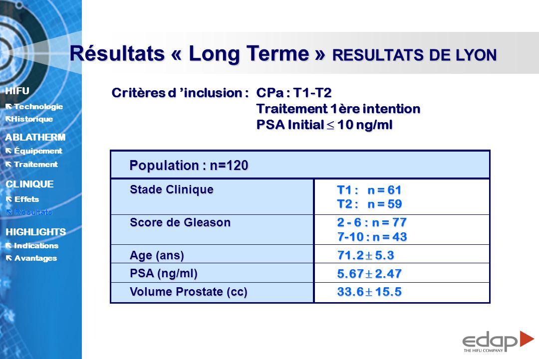 Résultats « Long Terme » RESULTATS DE LYON