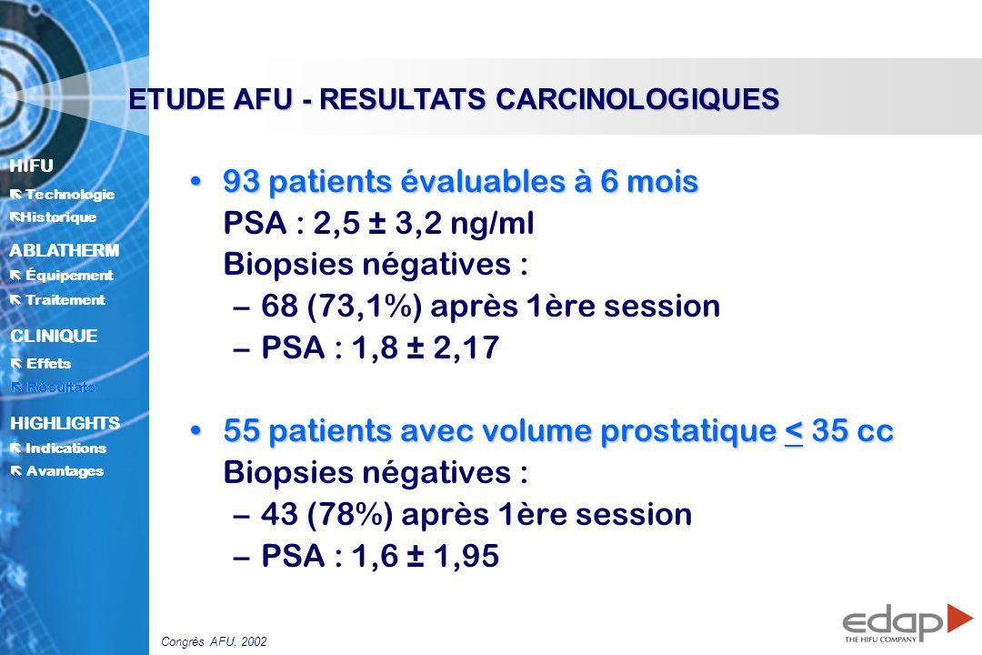 93 patients évaluables à 6 mois PSA : 2,5 ± 3,2 ng/ml
