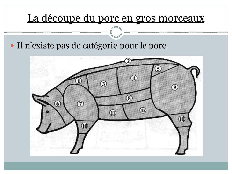 La découpe du porc en gros morceaux