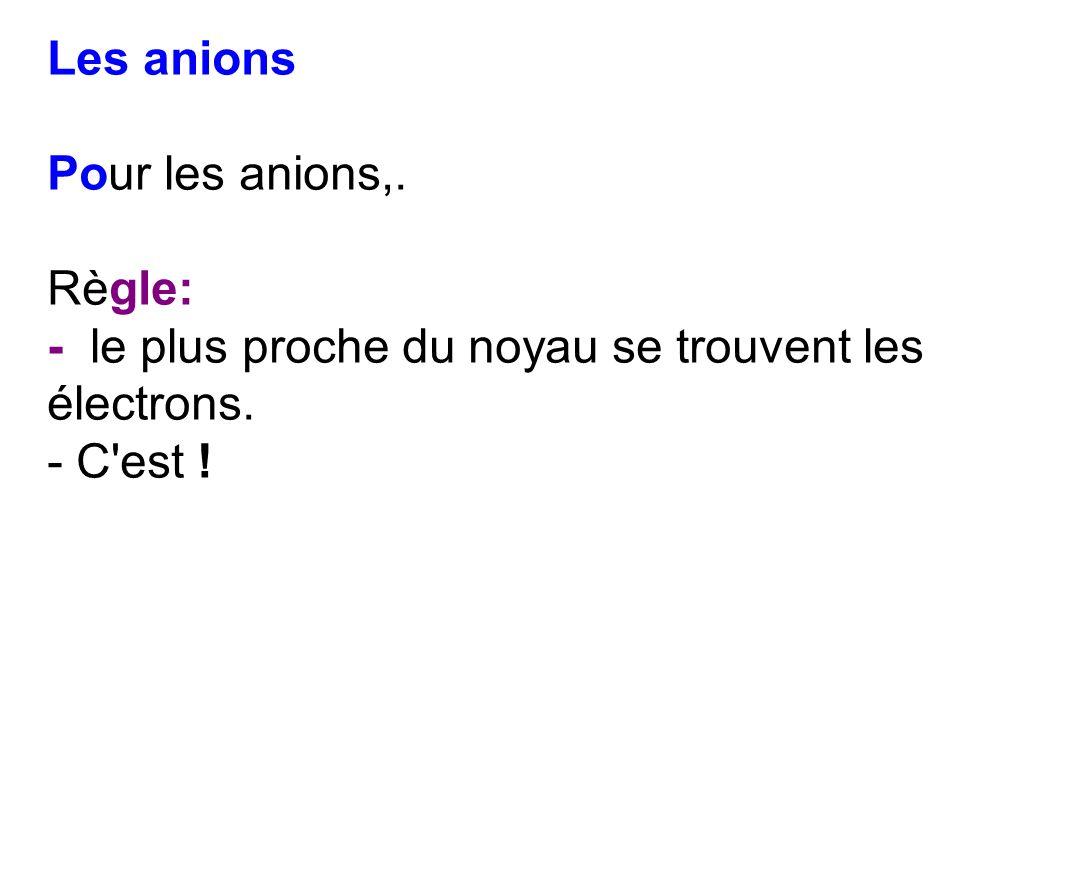 Les anions Pour les anions,. Règle: - le plus proche du noyau se trouvent les électrons. - C est !