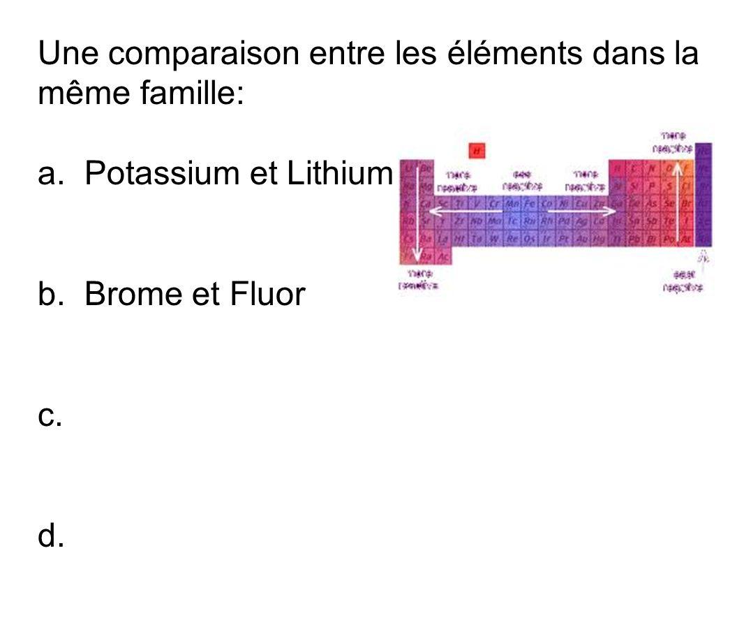 Une comparaison entre les éléments dans la même famille: