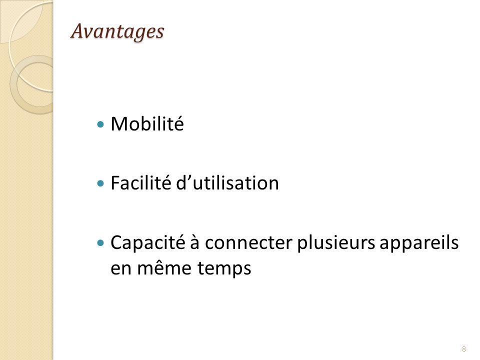 Avantages Mobilité Facilité d'utilisation Capacité à connecter plusieurs appareils en même temps