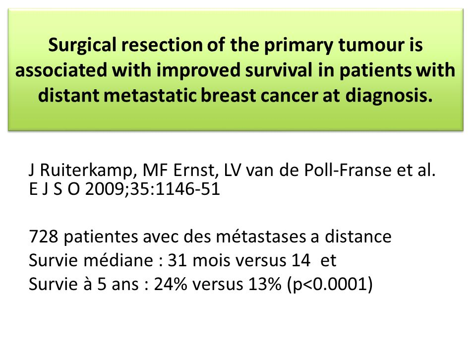 Surgical resection of the primary tumour is associated with improved survival in patients with distant metastatic breast cancer at diagnosis.