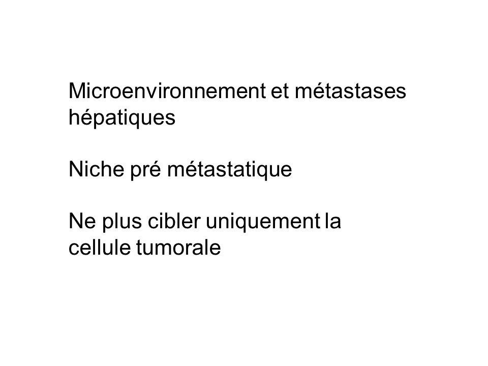 Microenvironnement et métastases hépatiques