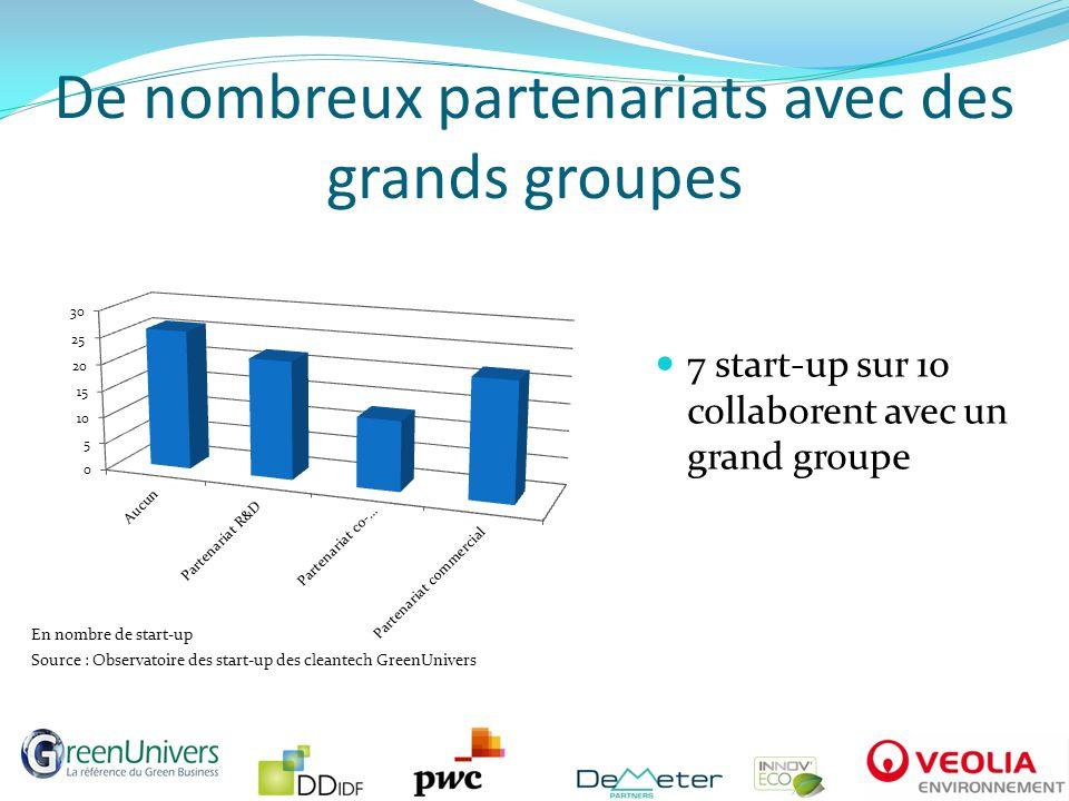 De nombreux partenariats avec des grands groupes