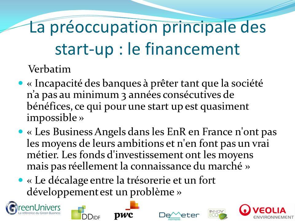 La préoccupation principale des start-up : le financement