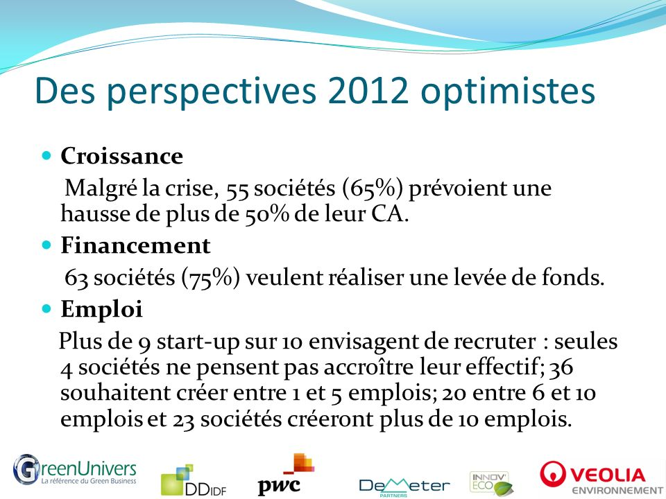 Des perspectives 2012 optimistes