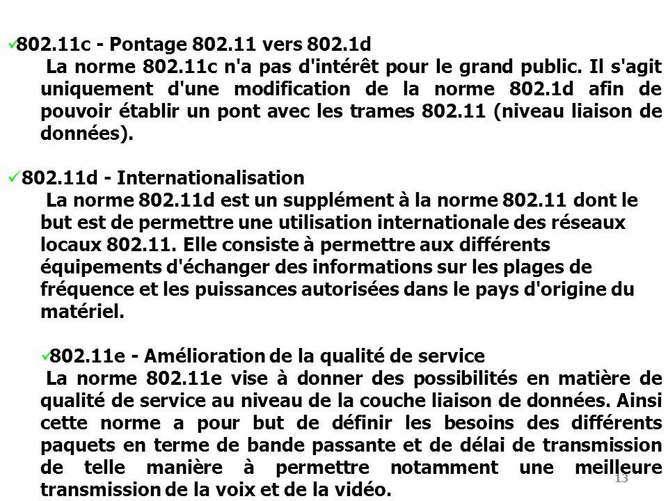 802.11c - Pontage 802.11 vers 802.1d