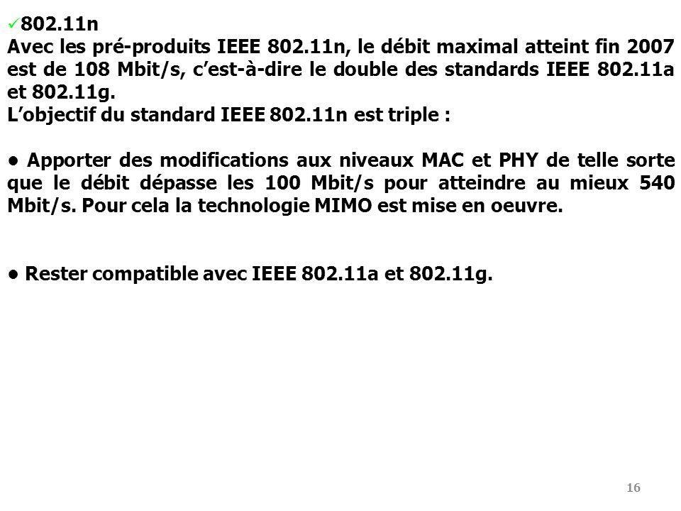 L'objectif du standard IEEE 802.11n est triple :