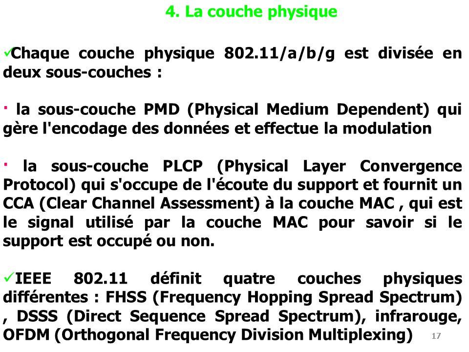4. La couche physiqueChaque couche physique 802.11/a/b/g est divisée en deux sous-couches :