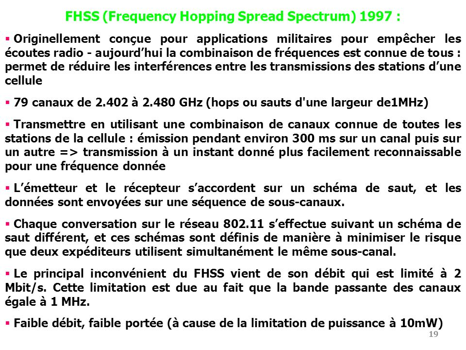 FHSS (Frequency Hopping Spread Spectrum) 1997 :