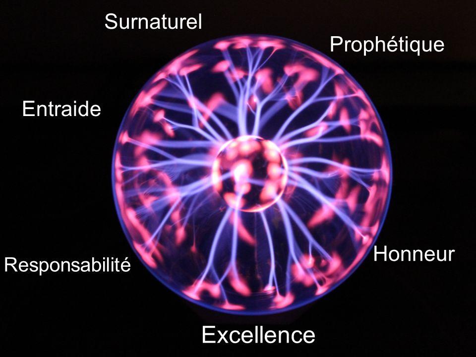 Surnaturel Prophétique Entraide Honneur Responsabilité Excellence