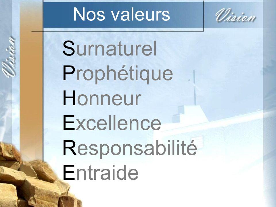 Surnaturel Prophétique Honneur Excellence Responsabilité Entraide