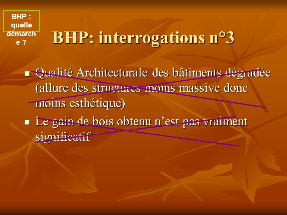 BHP: interrogations n°3