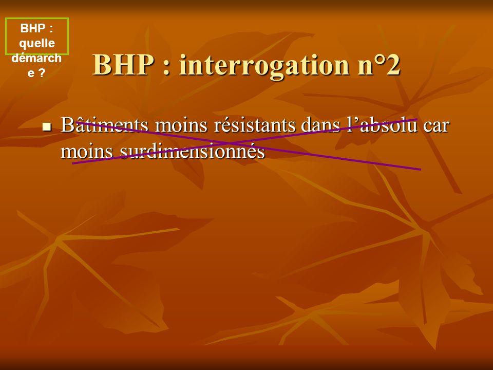 BHP : quelle démarche . BHP : interrogation n°2.
