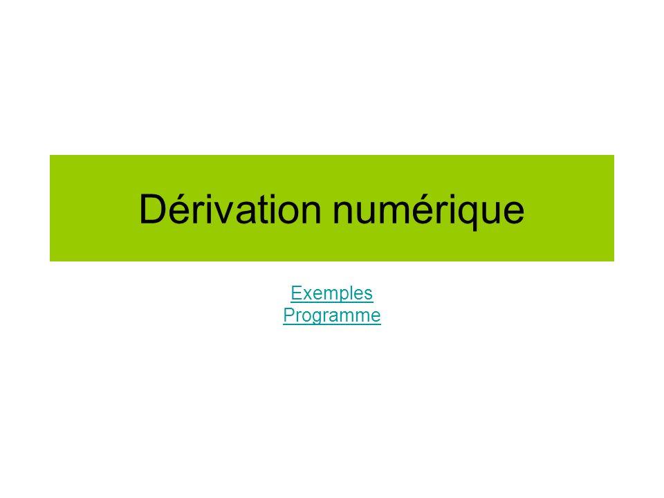 Dérivation numérique Exemples Programme