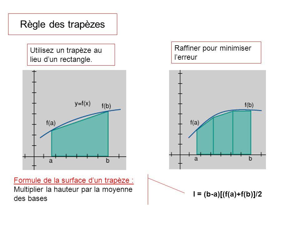 Règle des trapèzes Raffiner pour minimiser l'erreur