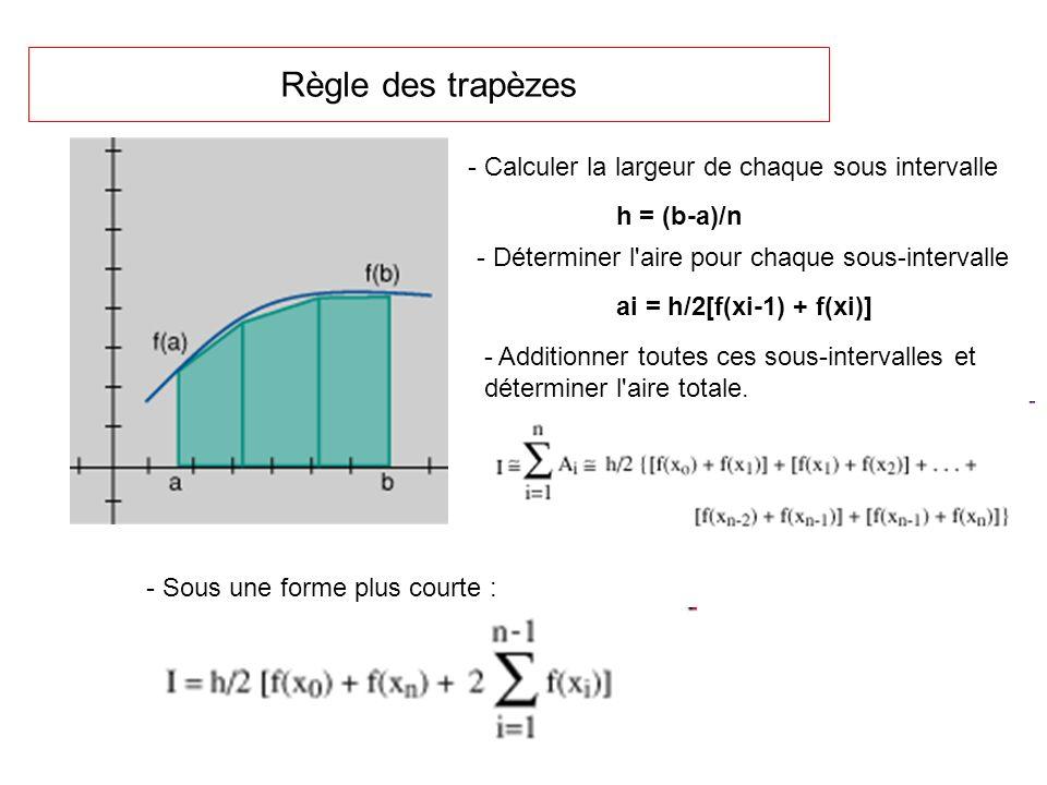 Règle des trapèzes - Calculer la largeur de chaque sous intervalle
