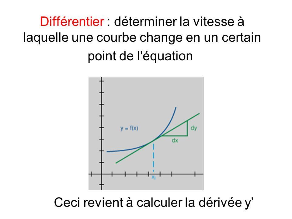 Ceci revient à calculer la dérivée y'
