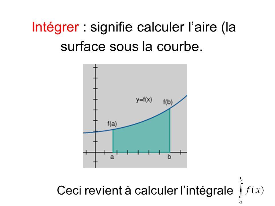 Intégrer : signifie calculer l'aire (la surface sous la courbe.