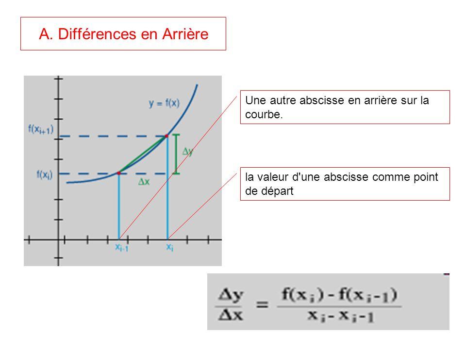 A. Différences en Arrière