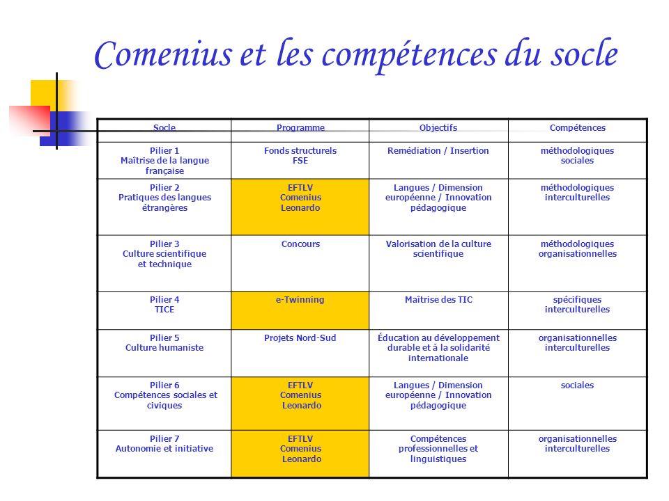 Comenius et les compétences du socle
