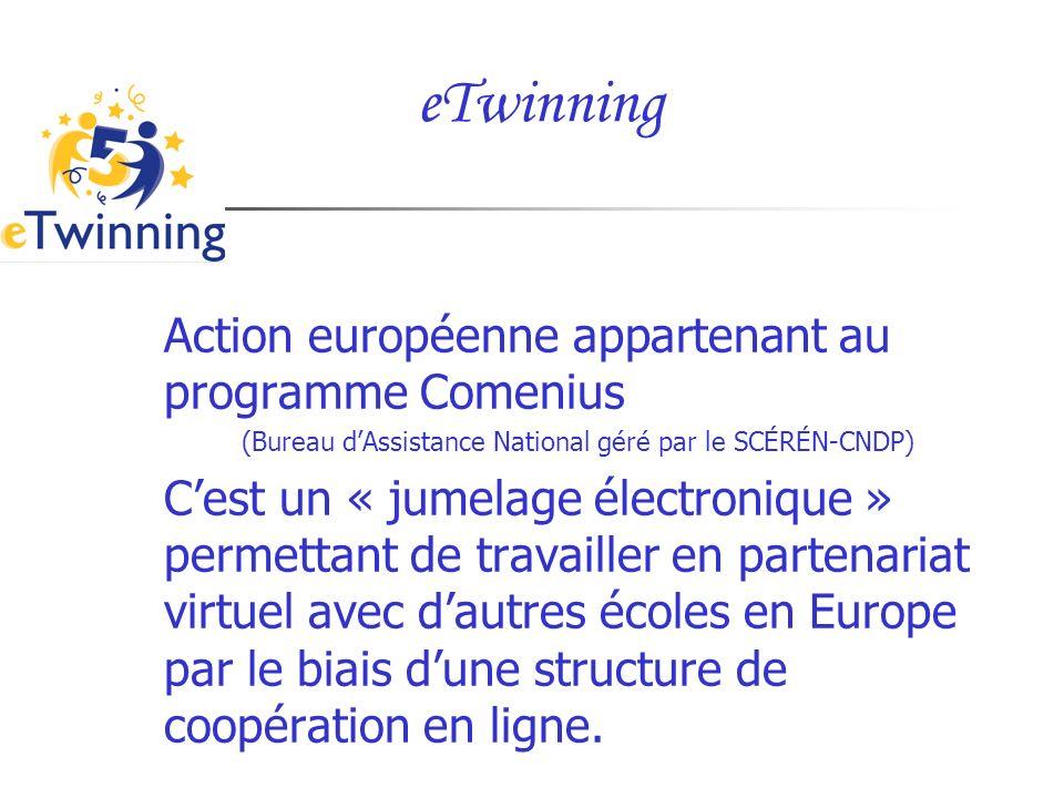 (Bureau d'Assistance National géré par le SCÉRÉN-CNDP)