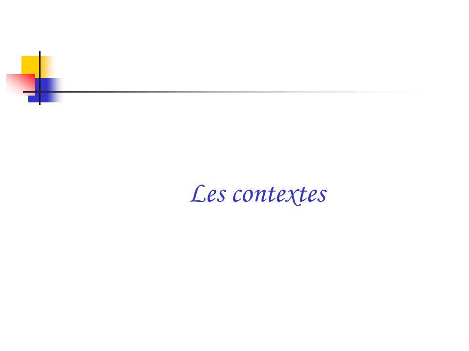 Les contextes