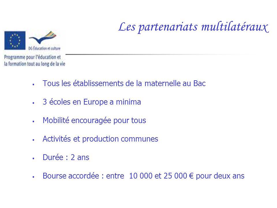 Les partenariats multilatéraux