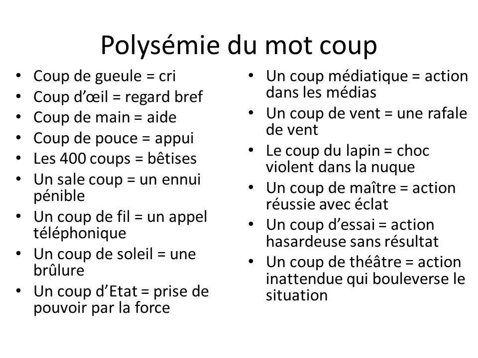 Polysémie du mot coup Coup de gueule = cri Coup d'œil = regard bref