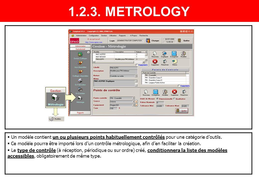 1.2.3. METROLOGY Un modèle contient un ou plusieurs points habituellement contrôlés pour une catégorie d'outils.