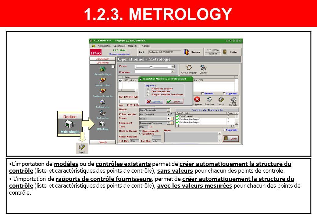 1.2.3. METROLOGY