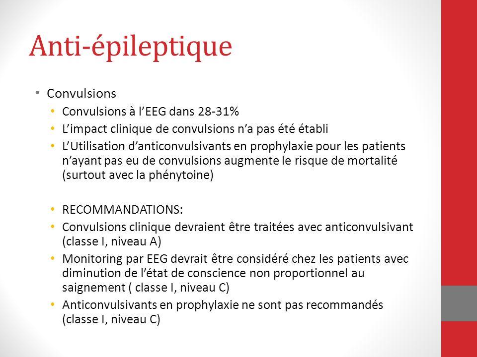 Anti-épileptique Convulsions Convulsions à l'EEG dans 28-31%