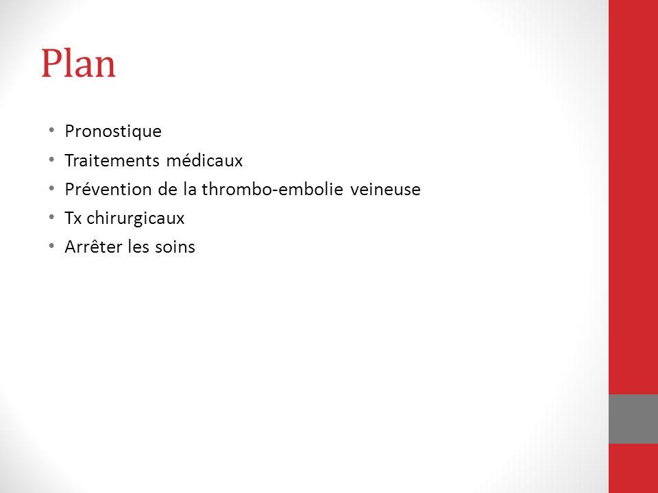 Plan Pronostique Traitements médicaux