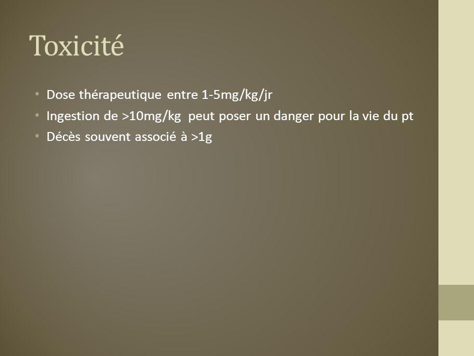 Toxicité Dose thérapeutique entre 1-5mg/kg/jr