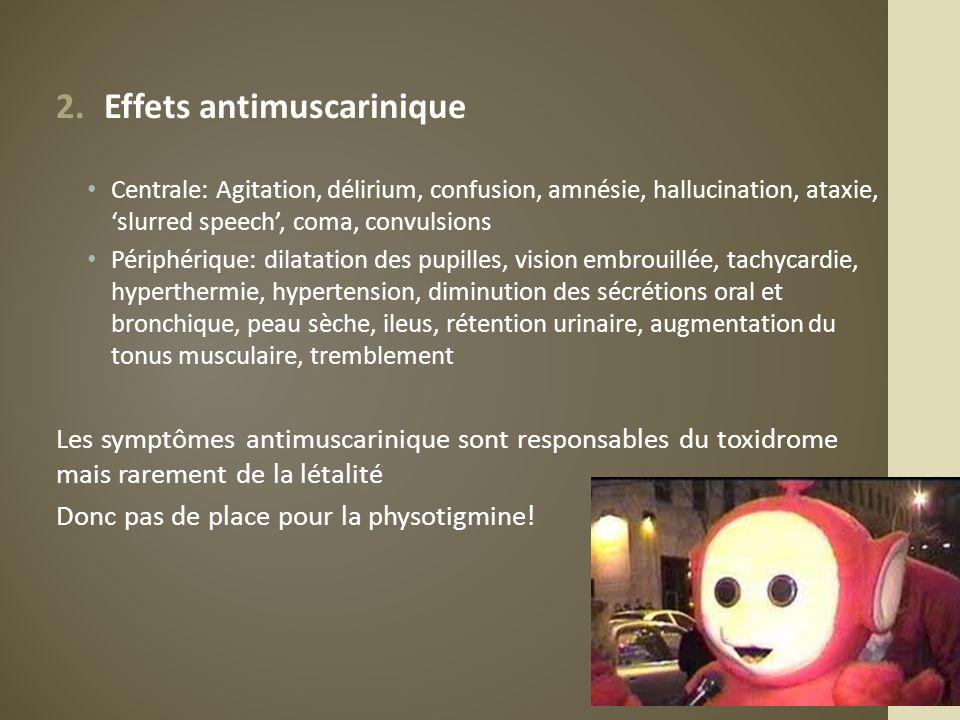 Effets antimuscarinique