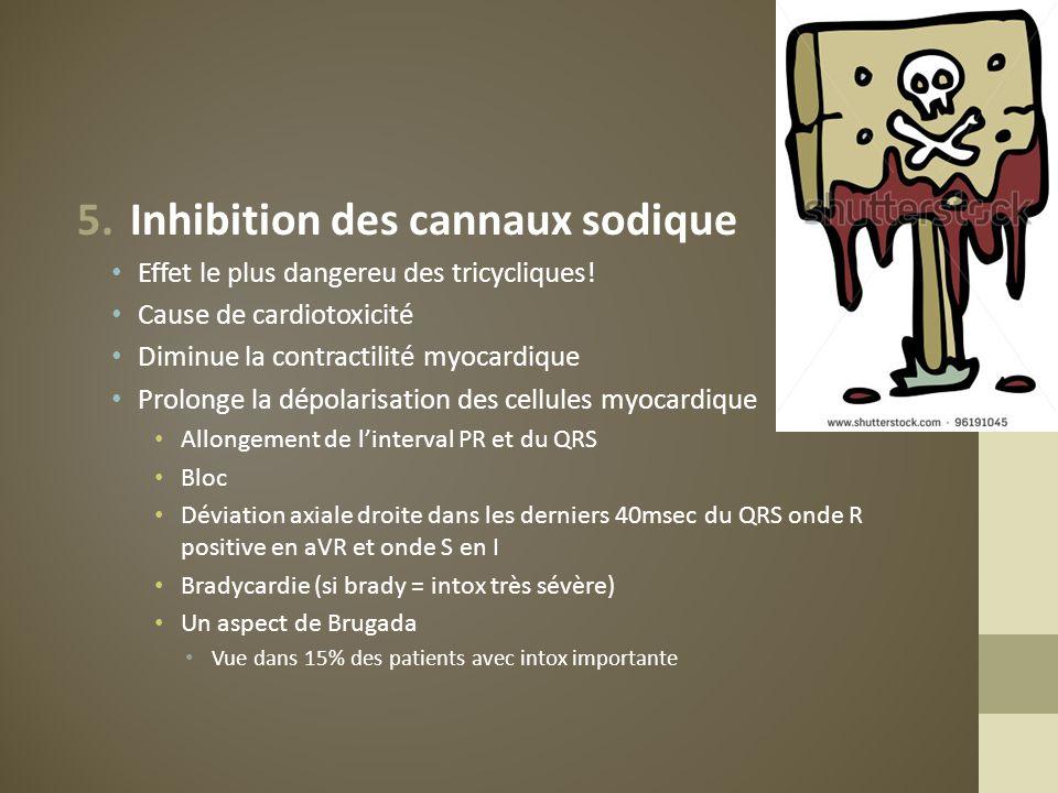 Inhibition des cannaux sodique