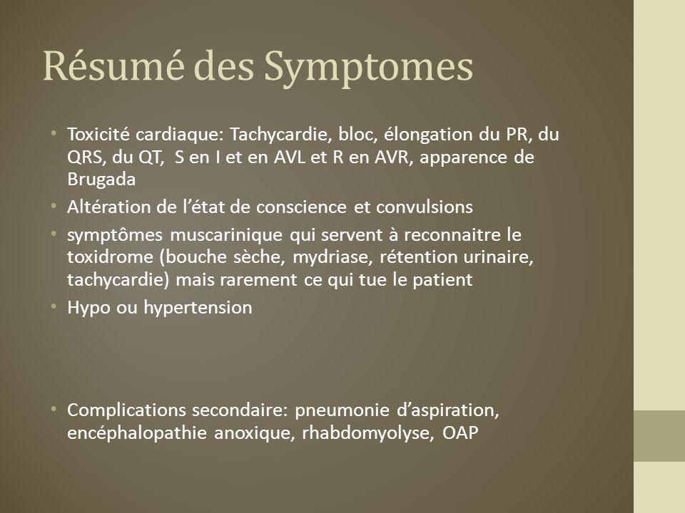 Résumé des Symptomes Toxicité cardiaque: Tachycardie, bloc, élongation du PR, du QRS, du QT, S en I et en AVL et R en AVR, apparence de Brugada.