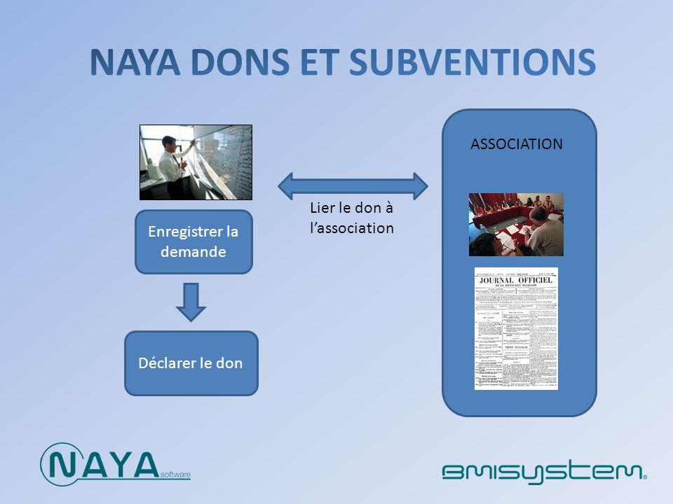NAYA DONS ET SUBVENTIONS