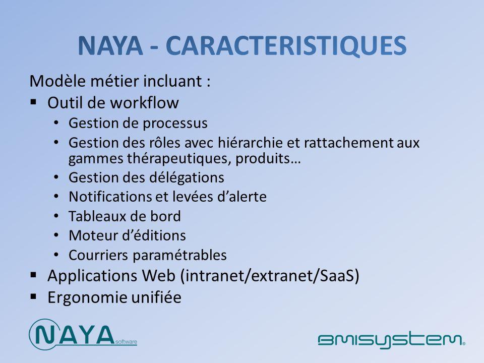NAYA - CARACTERISTIQUES