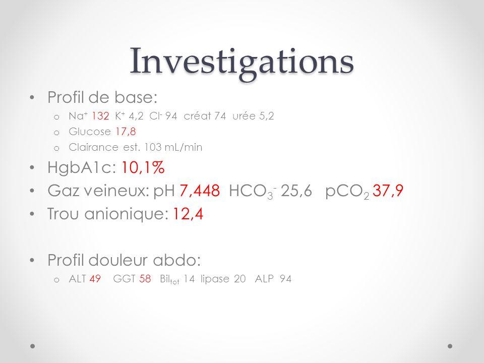 Investigations Profil de base: HgbA1c: 10,1%