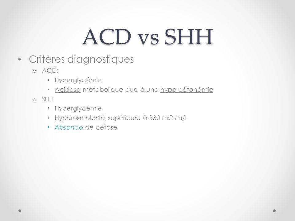 ACD vs SHH Critères diagnostiques ACD: Hyperglycémie