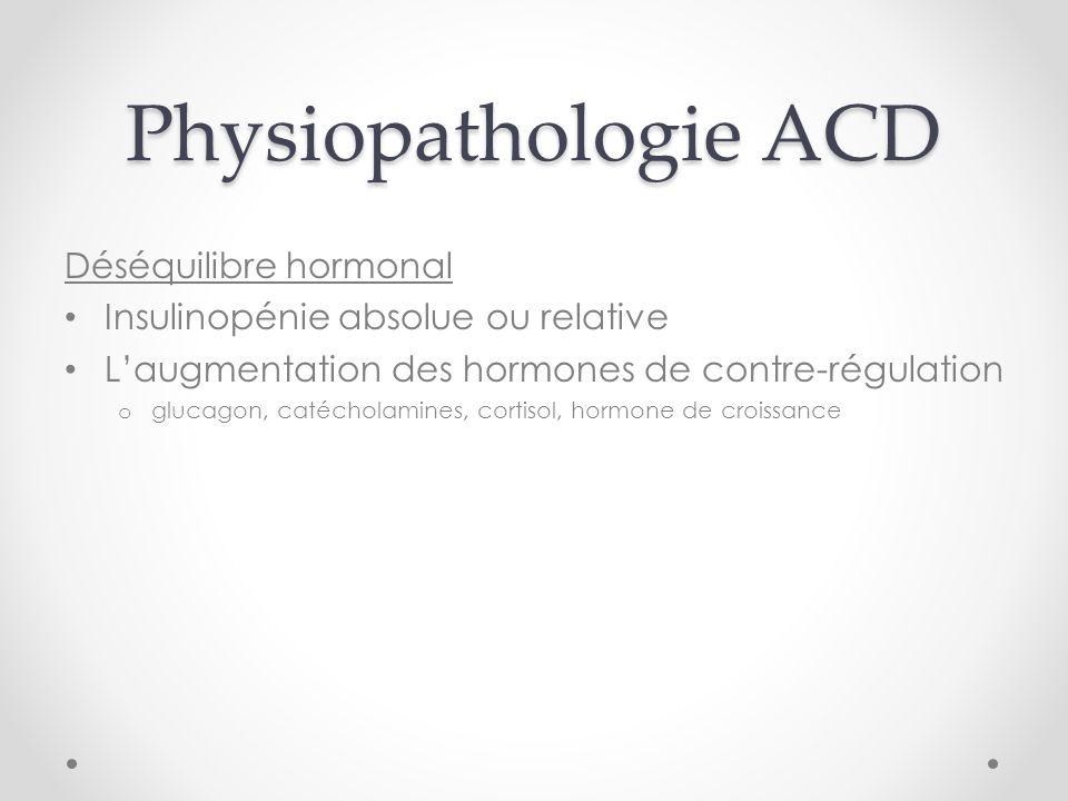 Physiopathologie ACD Déséquilibre hormonal