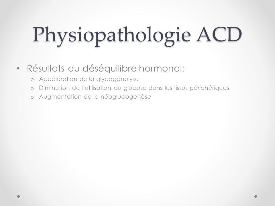 Physiopathologie ACD Résultats du déséquilibre hormonal: