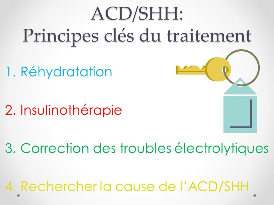ACD/SHH: Principes clés du traitement