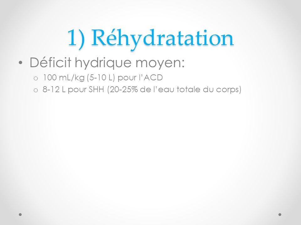1) Réhydratation Déficit hydrique moyen: 100 mL/kg (5-10 L) pour l'ACD