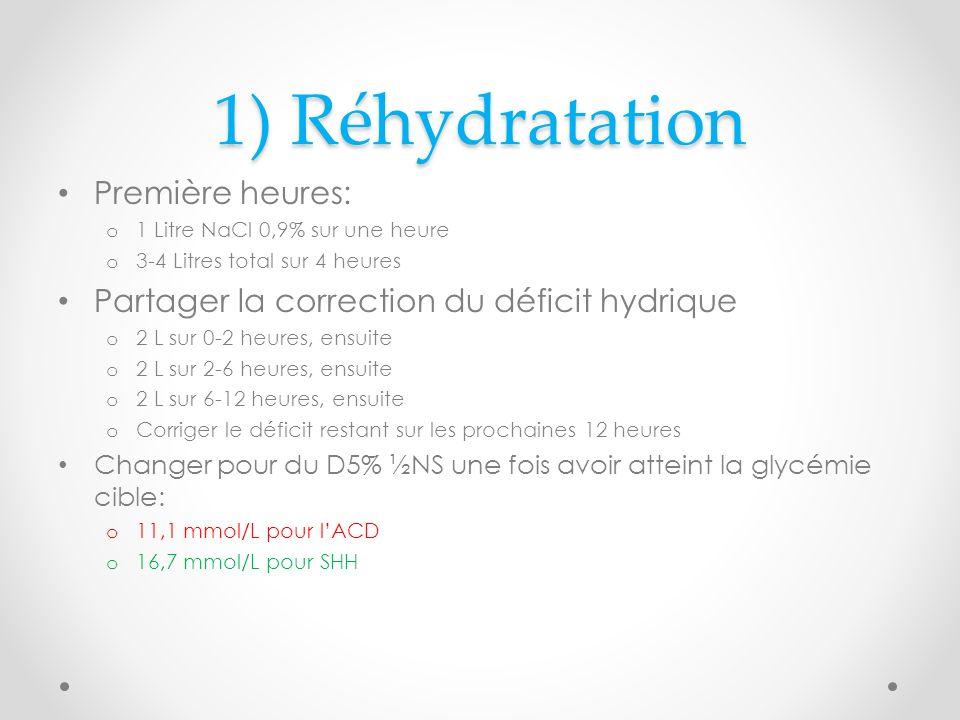 1) Réhydratation Première heures: