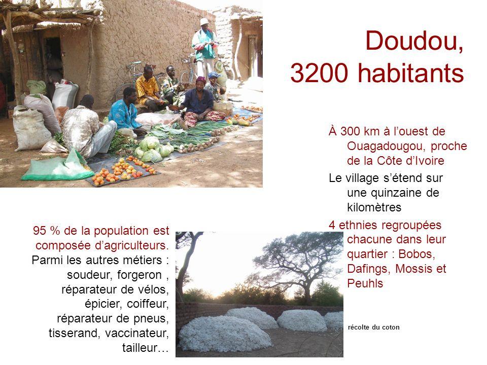 Doudou, 3200 habitants À 300 km à l'ouest de Ouagadougou, proche de la Côte d'Ivoire. Le village s'étend sur une quinzaine de kilomètres.